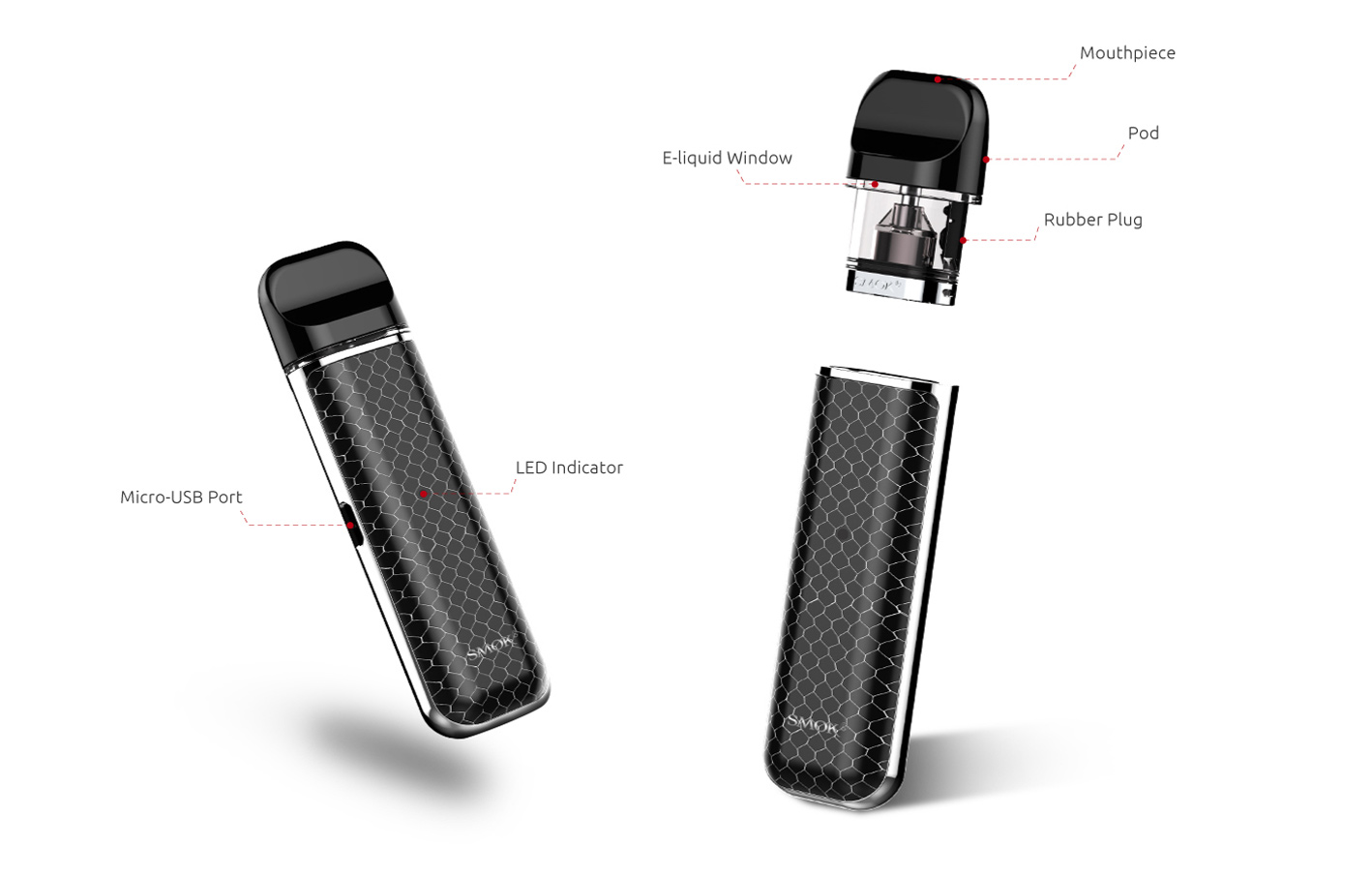Everything You Need to Know About Vaping Devices for Beginners